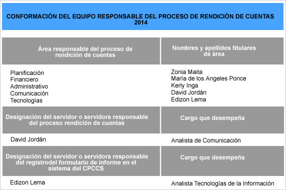 equipo_rendicion_de_cuentas